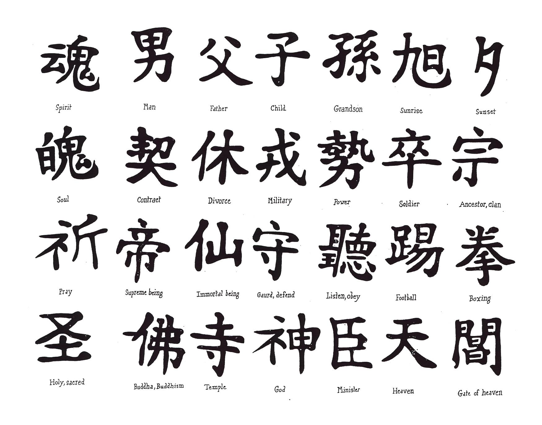 kanji tattoos photo - 14
