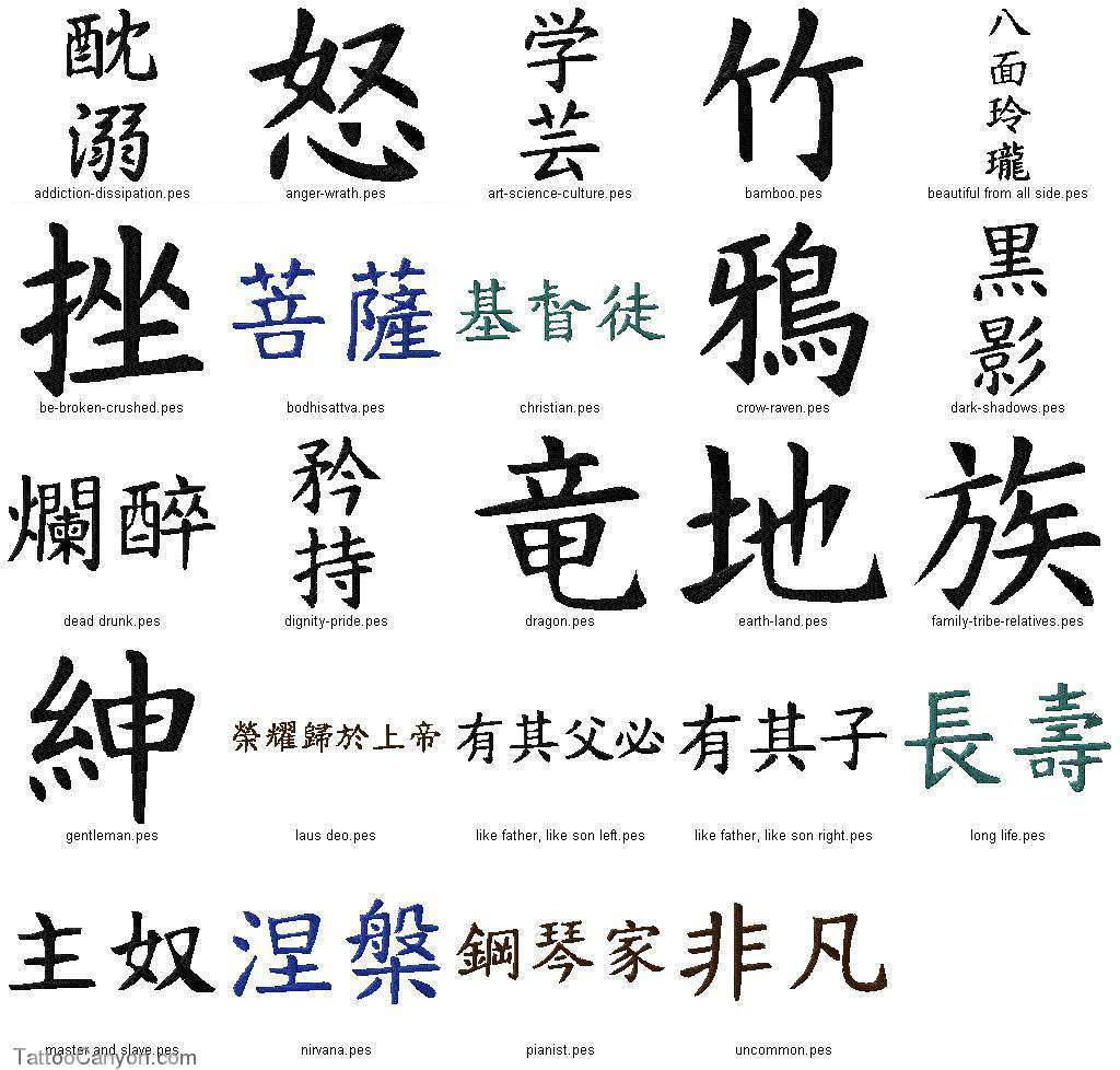 kanji tattoos photo - 17