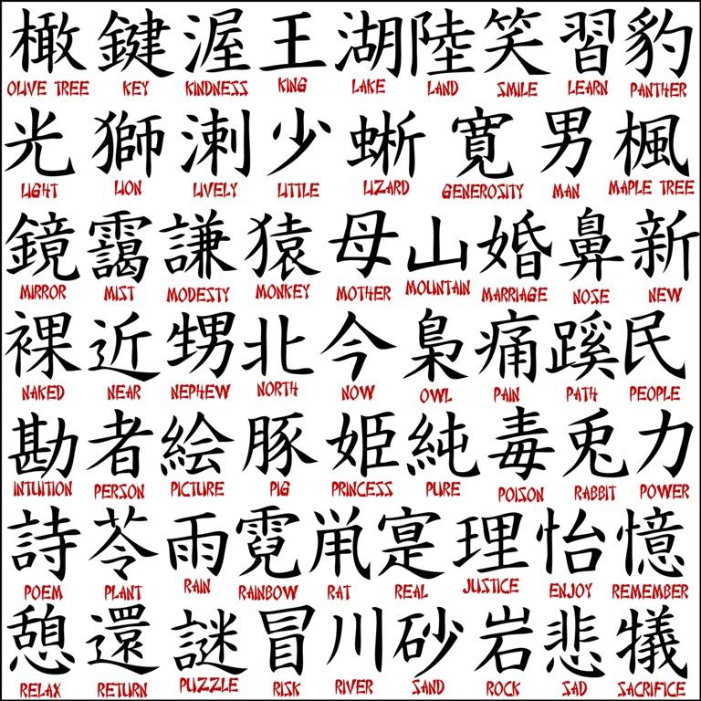 kanji tattoos photo - 21