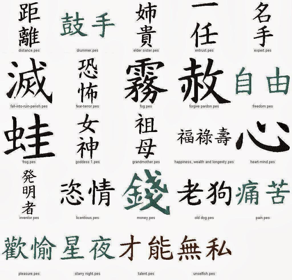kanji tattoos photo - 3