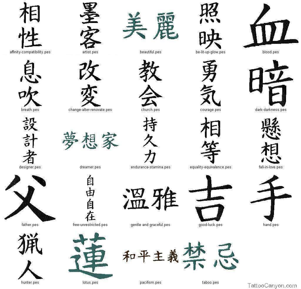 kanji tattoos photo - 9
