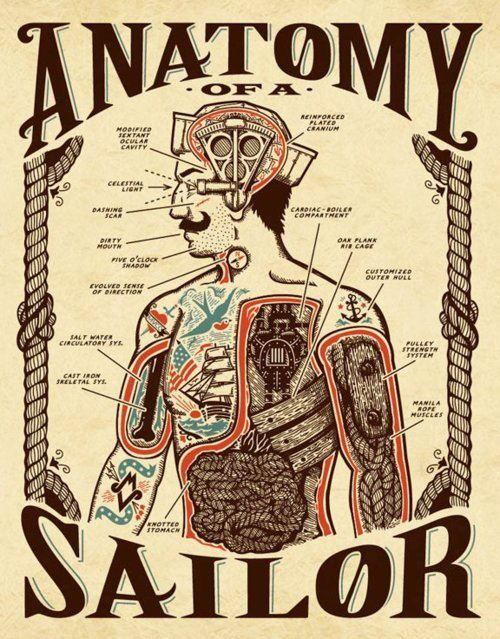 sailor tattoos photo - 36
